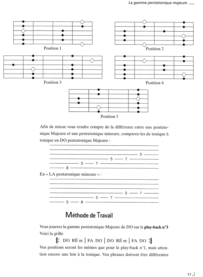 EASY GUITAR Vol.2 - Extrait 1